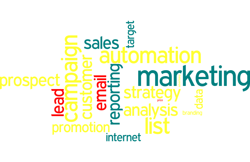 marketing wordle